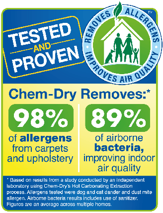 Chemdry Tested and Proven banner